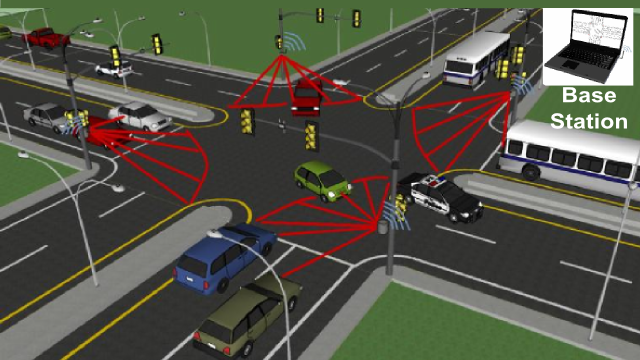 Security And Traffic Monitoring Information System